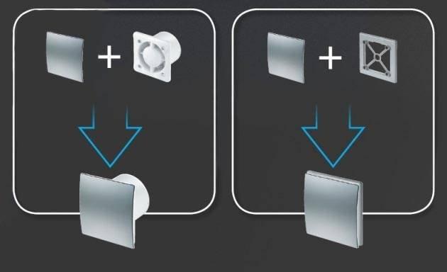 AWENTA SYSTEM+ TURBO Skompletuj Twój produkt